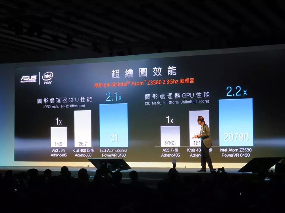 Asus Zenfone 2 Official Launch All Prices and Specs from the Launch Event in Taiwan 7