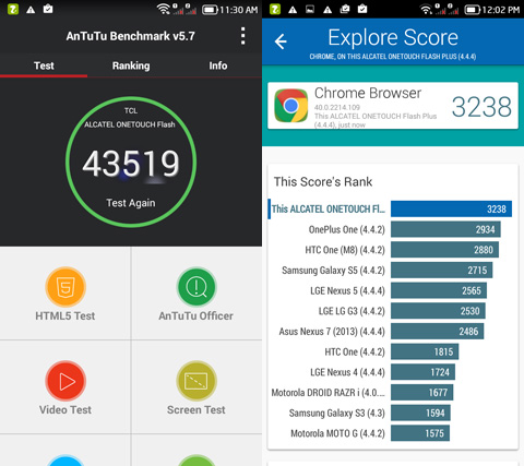 alcatelflashplus-benchmark (1)