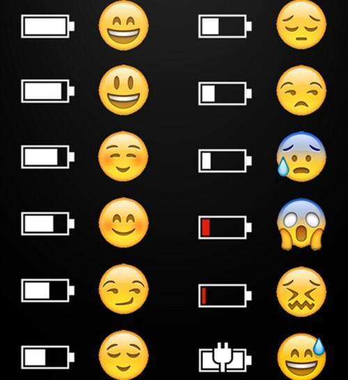 tahan baterai