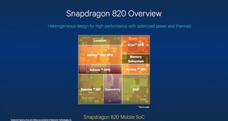 Redmi Note 2 Dan Xperia Z5 Ultra: 30 Smartphone Pertama Dengan Snapdragon 820